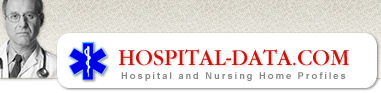 Hospital and Nursing Home Profiles